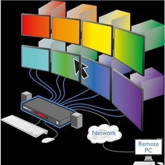 Adder přepínač KBD/MSE/USB 1x8,), 8xUSB + USB HUB