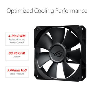 ASUS ROG Strix LC 120 - CPU chladič