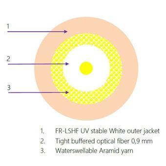 1vl. 9/125 DIXI 400N FTTH 3mm G.657B3 bílý